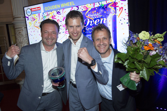Wheel of Retail: winnaarsverhalen