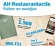 Ahrestaurantactie 80x68