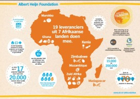 AH Foundation breidt uit naar Zuid-Amerika