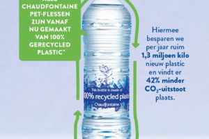 Chaudfontaine verduurzaamt 60 miljoen flessen