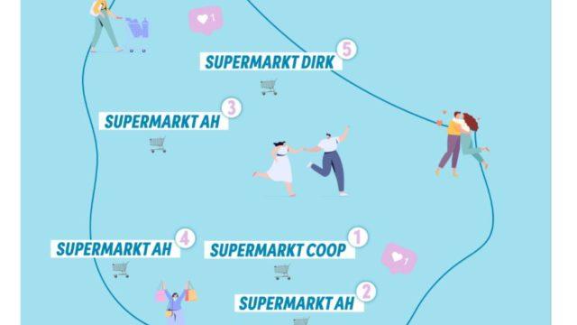Projekt Amsterdam – Die sündige Partyhauptstadt Europas – LETZTER AUSLANDSWORKSHOP 2014
